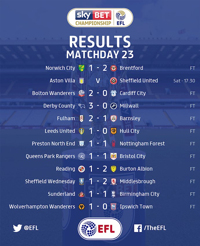 Matchday 23 - as it happened - News - EFL Official Website