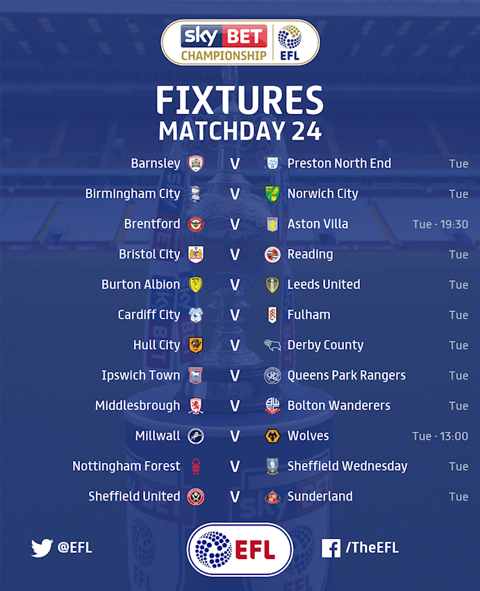 Boxing Day In The Efl As It Happened News Efl Official Website