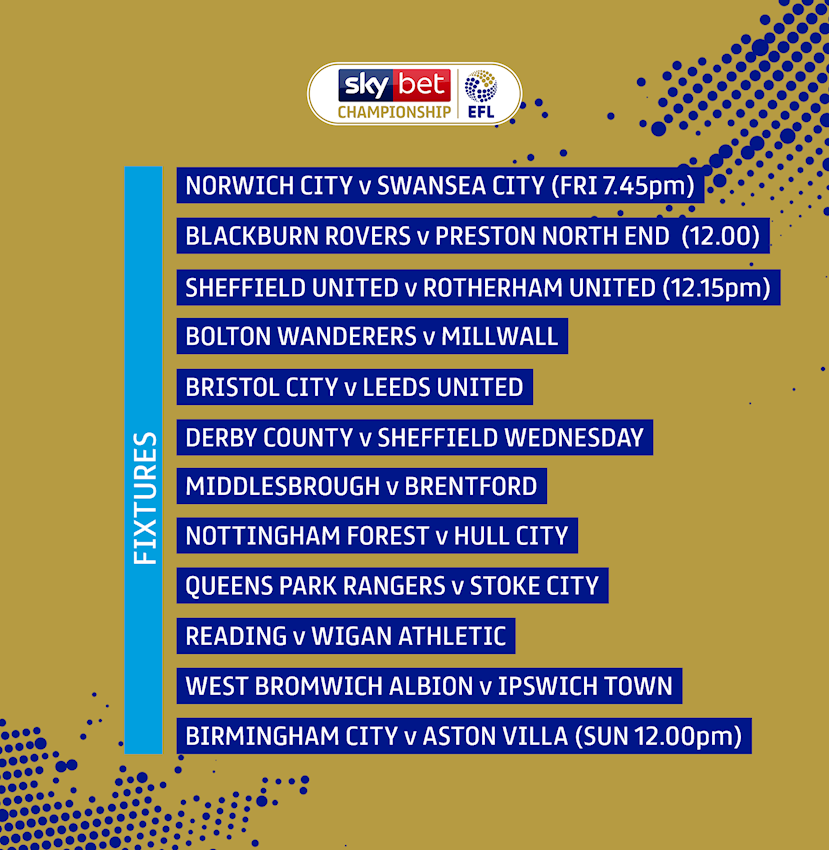Sky Bet Championship preview: 8-10 March - News - EFL