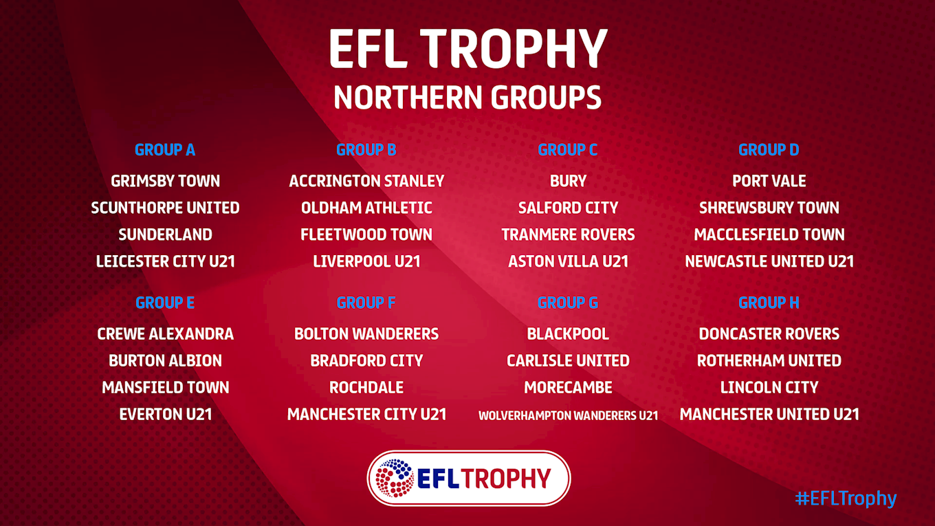EFL Trophy Groups_Northern.png