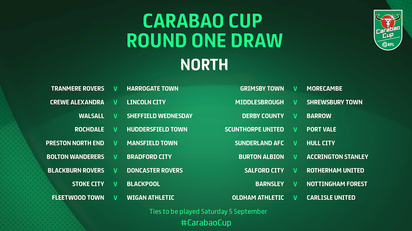 CONFIRMED R1 FIXTURE LIST NORTH.png