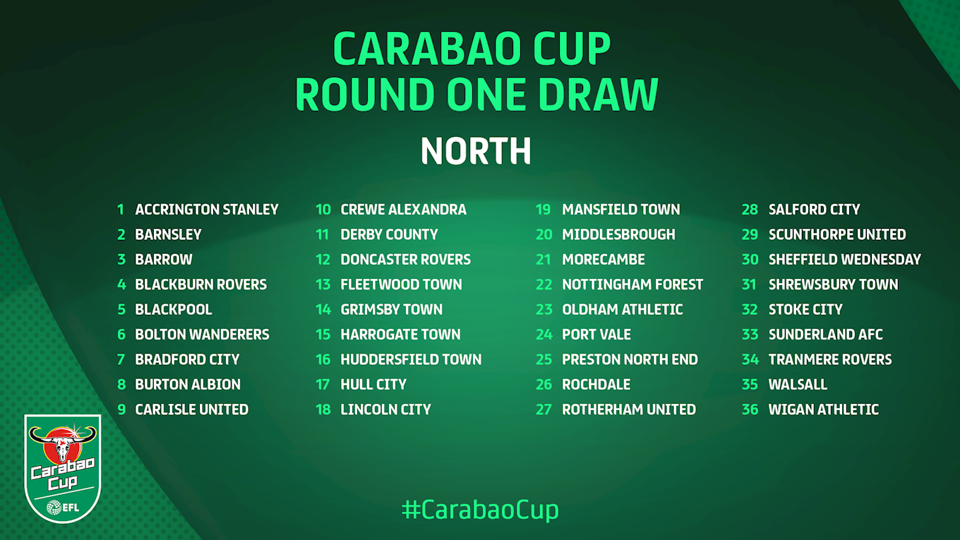 R1 CARABAO CUP DRAW BALL NUMBERS - NORTH.png