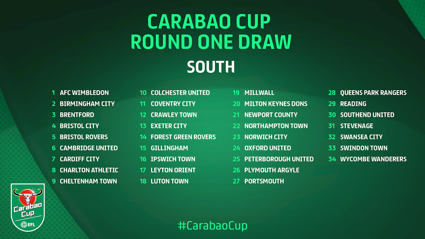 R1 CARABAO CUP DRAW BALL NUMBERS - SOUTH.png