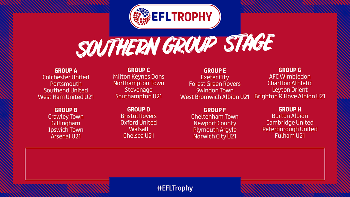 SOUTHERN GROUP STAGE CONFIRMATION.png