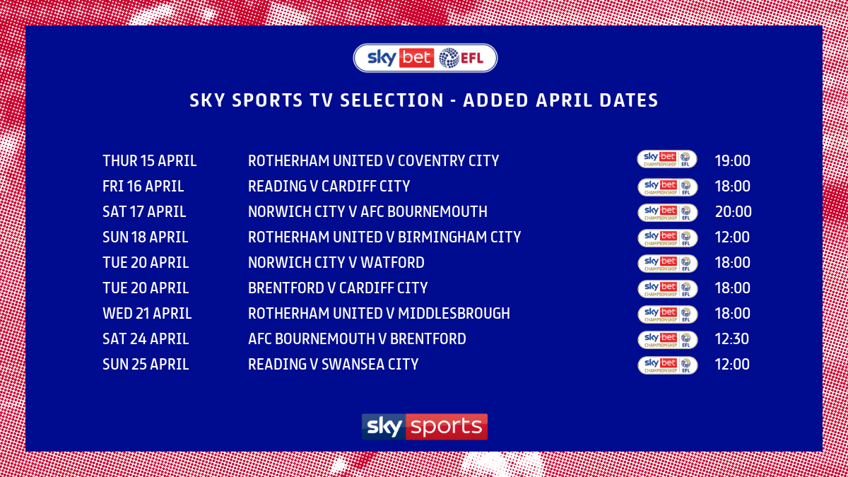 TV SELECTION - ADDED APRIL DATES.png