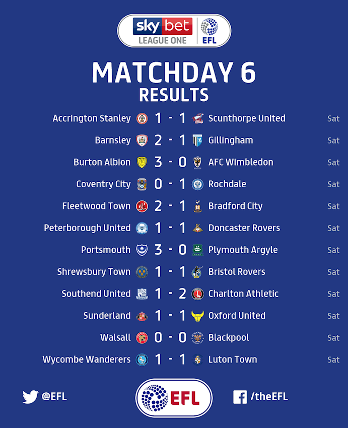 League One Matchday 6 results