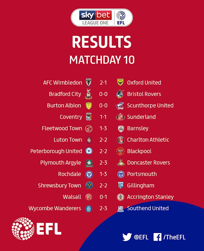 Sky Bet League One Matchday 10 results