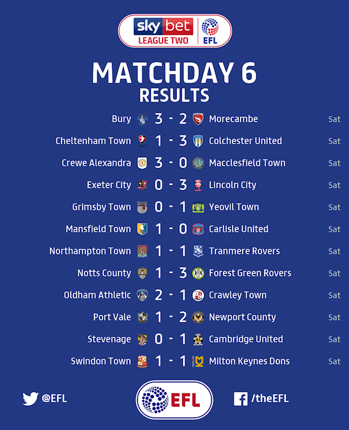League Two Matchday 6 results