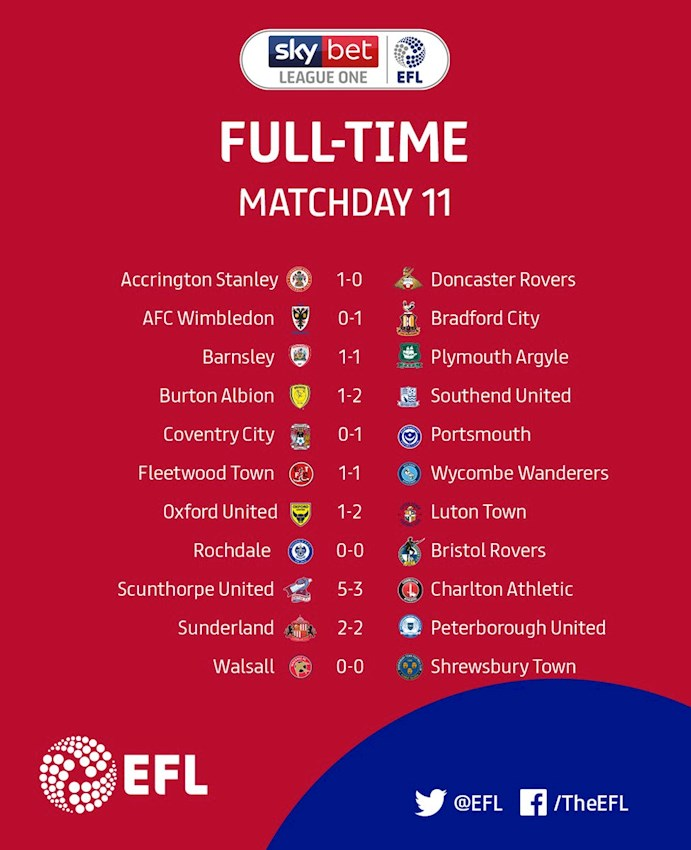 Sky Bet League One Matchday 11 results