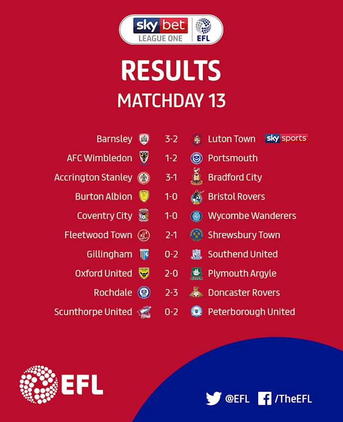 Sky Bet League One Matchday 13 results