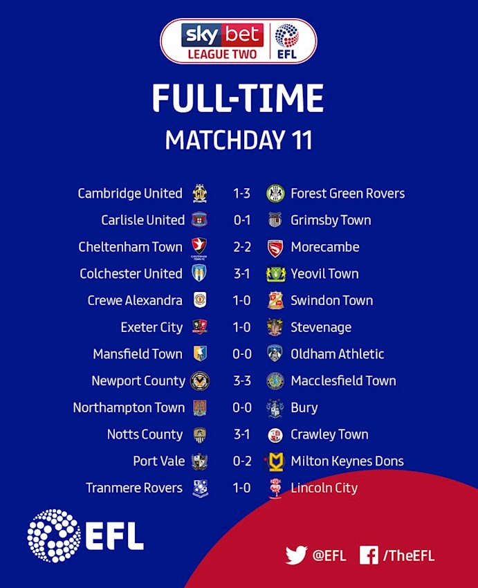 Sky Bet League Two Matchday 11 results