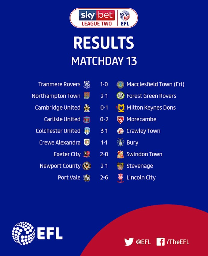 Sky Bet League Two Matchday 13 results